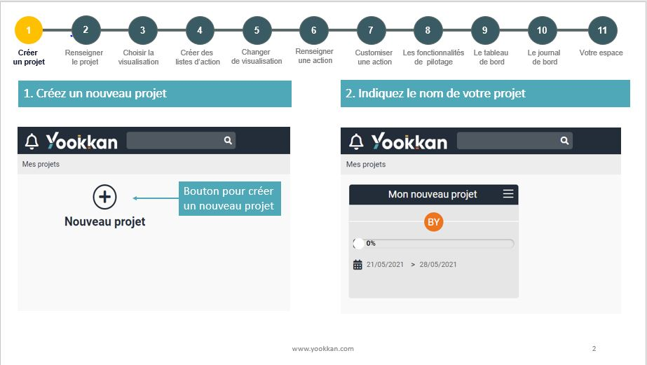 Appli de gestion de projet